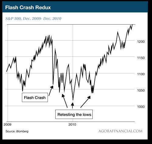 Flash Cash Redux
