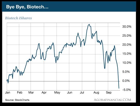 Bye Bye, Biotech
