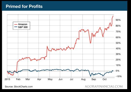 Primed for Profits