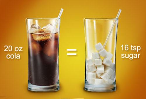 Sugar within a 20 oz cola