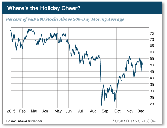 Where is the Holiday Cheer?