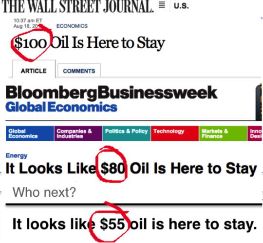 Wall Street Journal $100 Oil