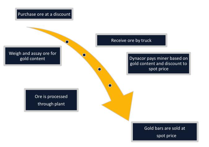 the circle of profit robert kiyosaki pdf