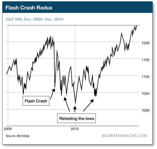 Flash Cash Redux