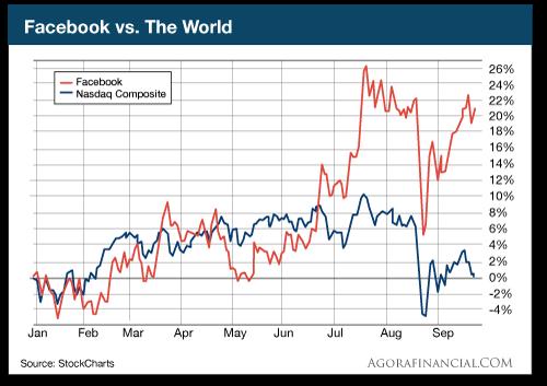 Facebook vs. The World