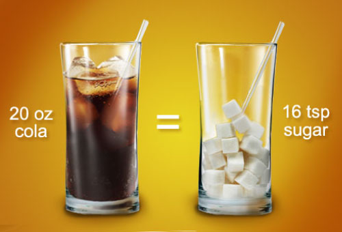 Sugar within a 20 oz cola