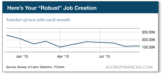 Here's You Robust Job Creation