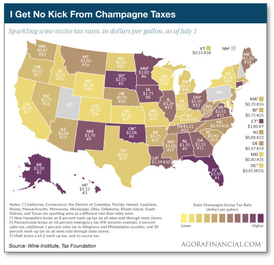 I Get No Kick From Champagne Taxes