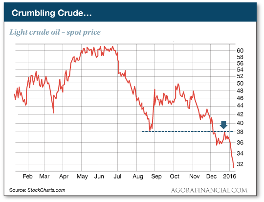 Crumbling Oil