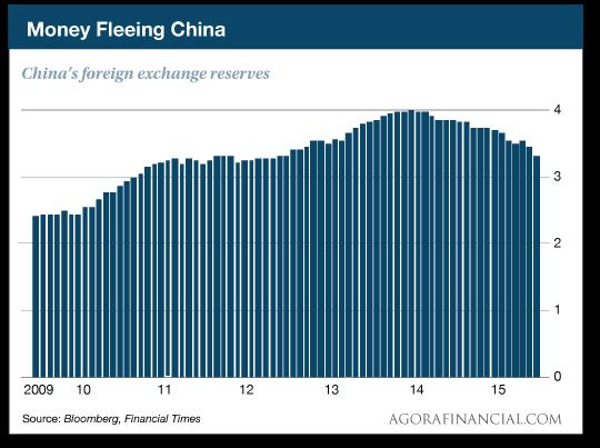 MoneyFleeingChina (2).png