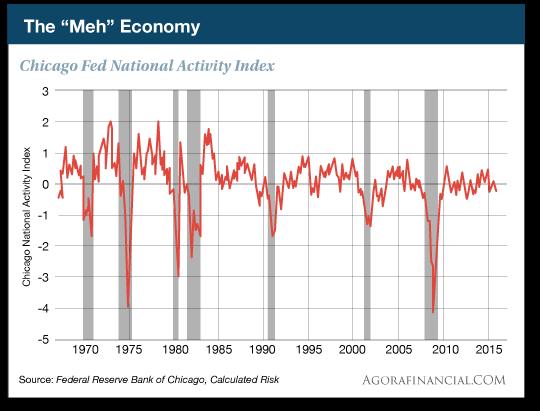The Meh Economy