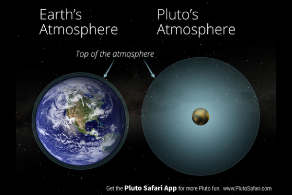 Pluto Turns out to Be a Lot Like a Planet After All - The ...