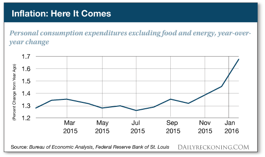 Inflation-Here-It-Comes.png