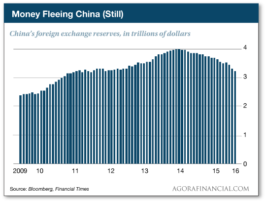 MoneyFleeingChina(Stll).png