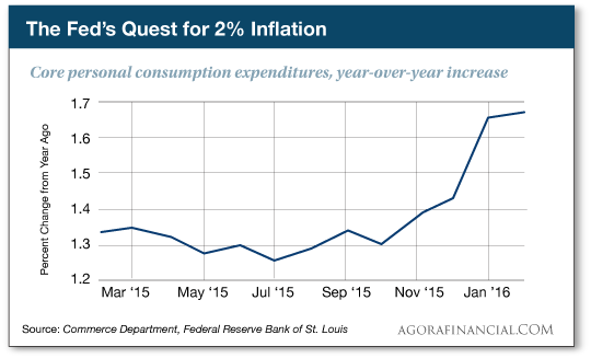 TheFed'sQuest.png