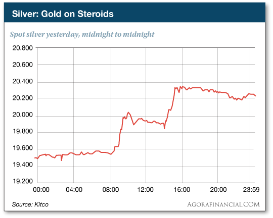 Silver: Gold on Steroids
