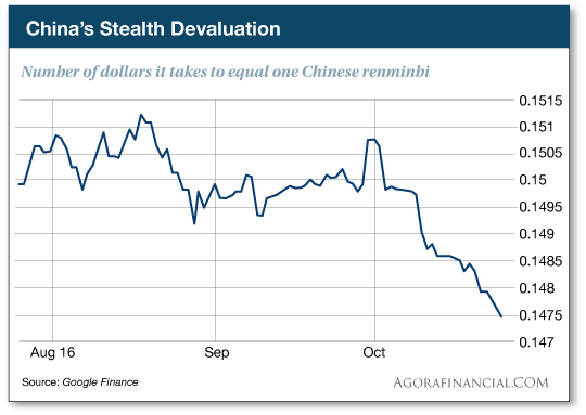 China's Stealth