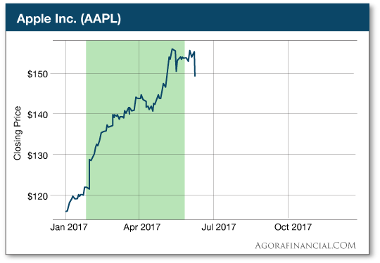 AppleInc-2.png