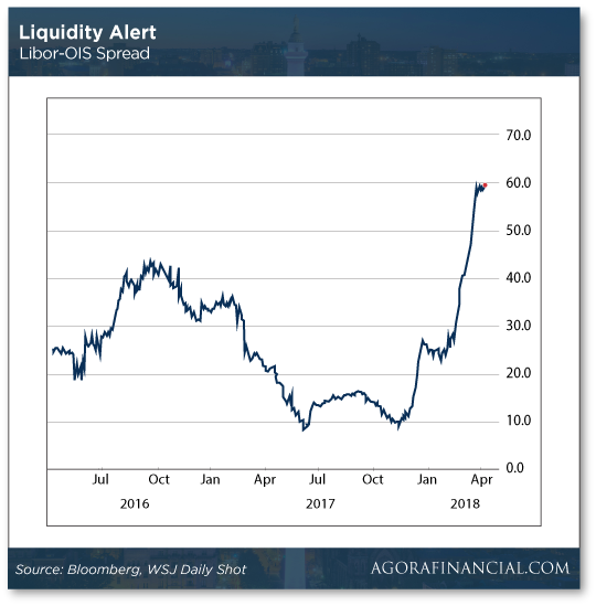 LiquidityAlert