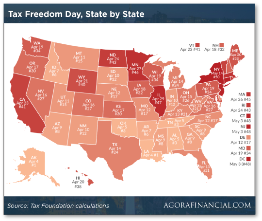Tax Freedom Day, State by State