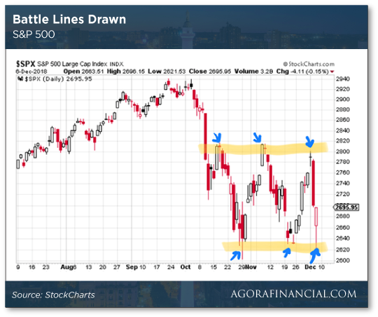 Battle Lines Drawn Chart