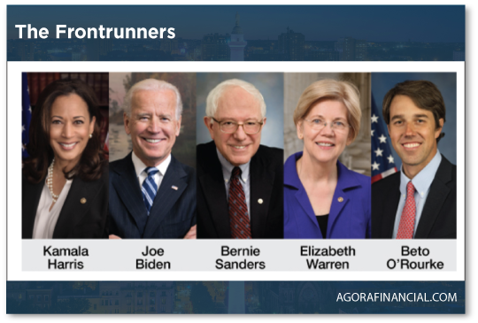 Top candidates