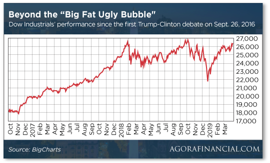 Beyond the Big Fat Ugly Bubble