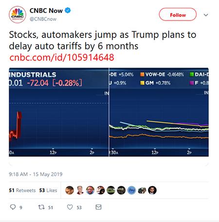 CNBC Tweet