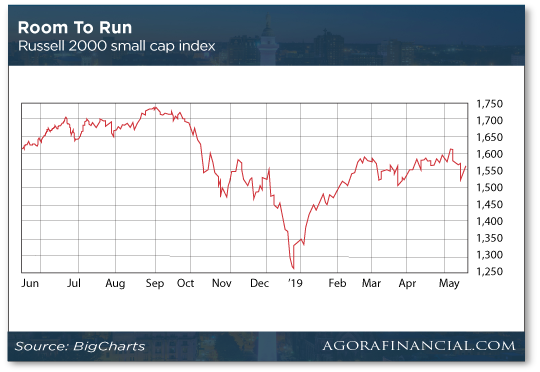 Room to Run chart