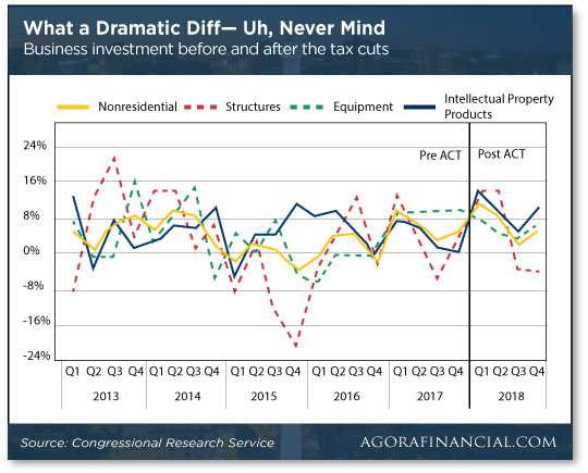 Congressional Research Chart