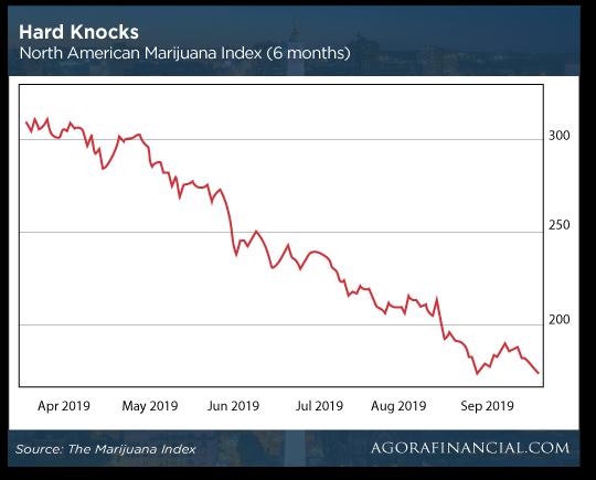 Hard Knocks Chart