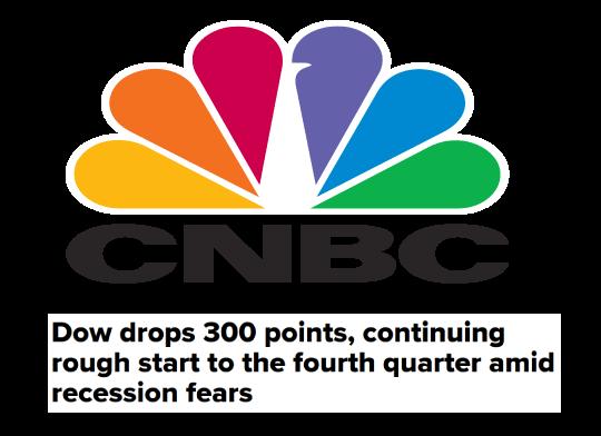 CNBC DOW