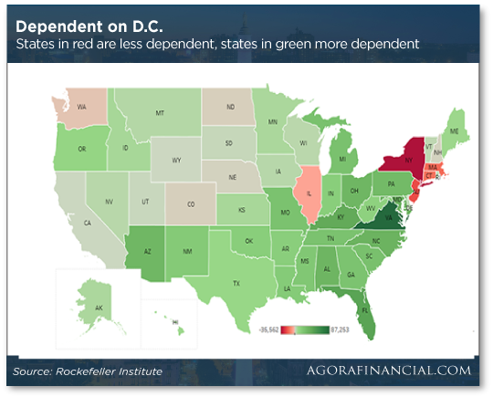 Dependent on DC Chart