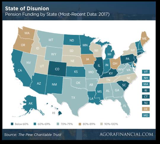 State if Disunion
