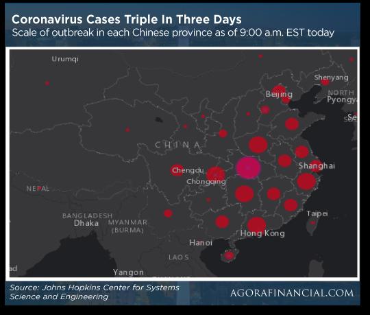 Coronavirus Cases Triple