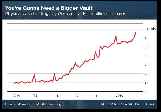 Bigger Vault