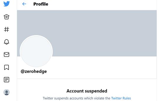 Zero Hedge Account Suspended