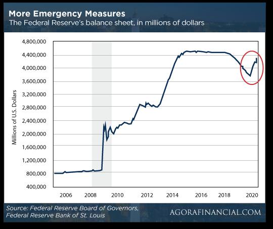 More Emergency Measures