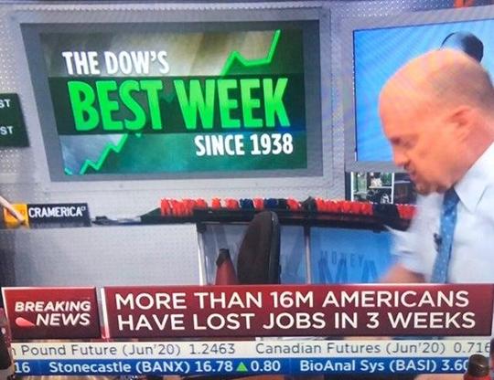CNN Dow's Best Week