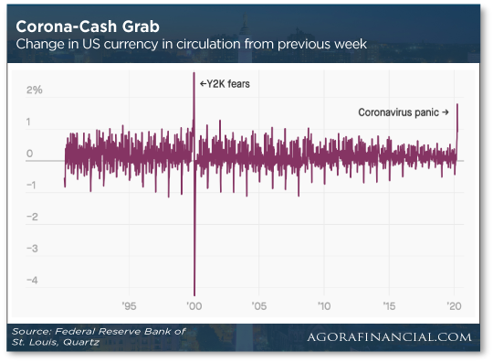 Corona-Cash Grab